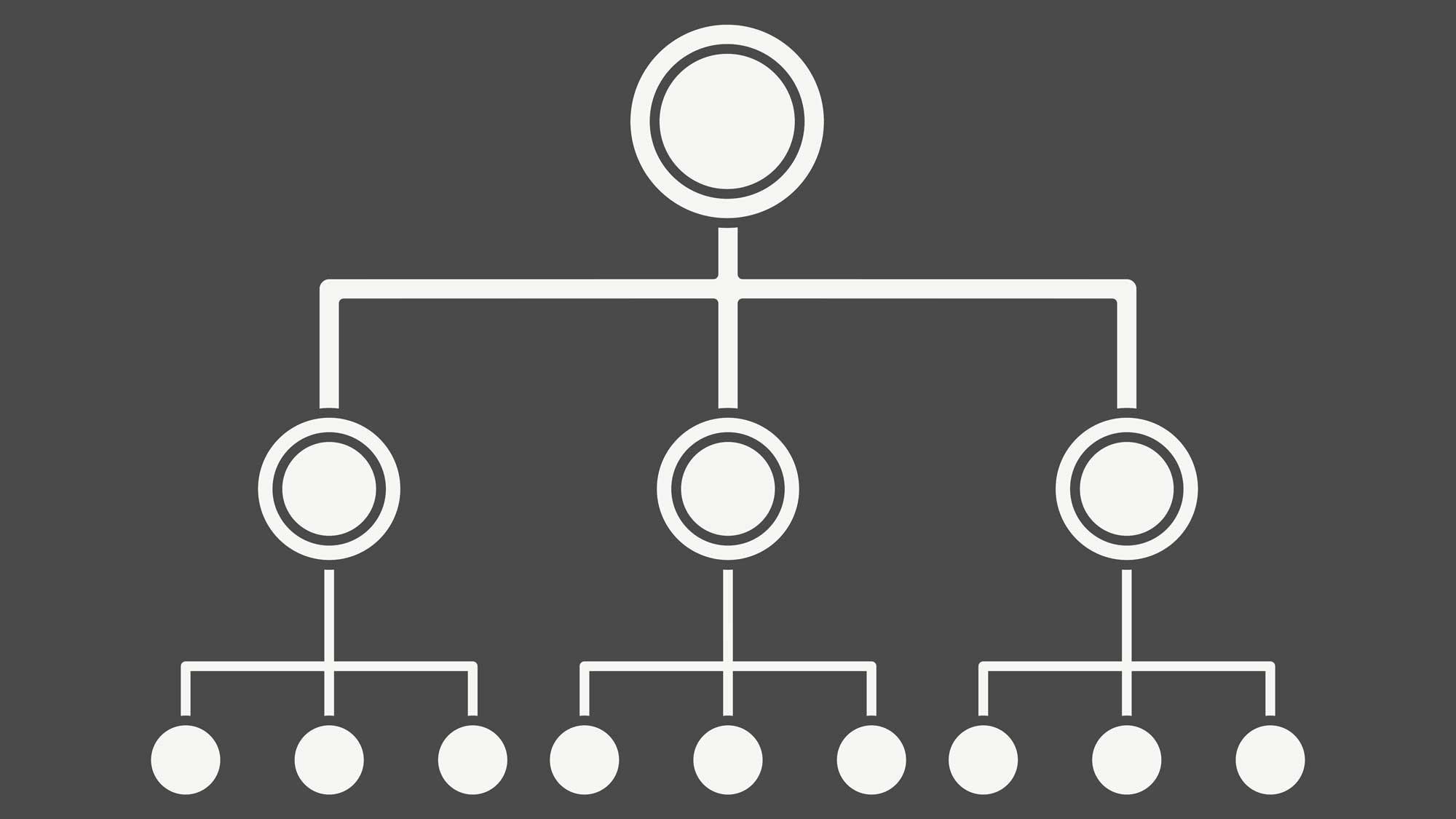 struktura-spletne-strani